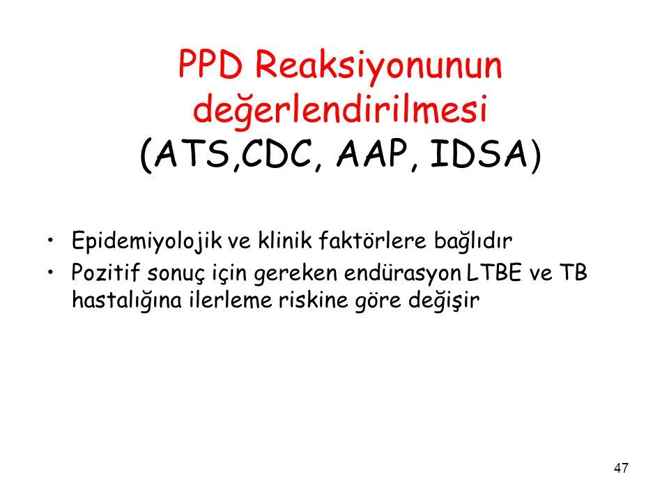 PPD Reaksiyonunun değerlendirilmesi (ATS,CDC, AAP, IDSA)