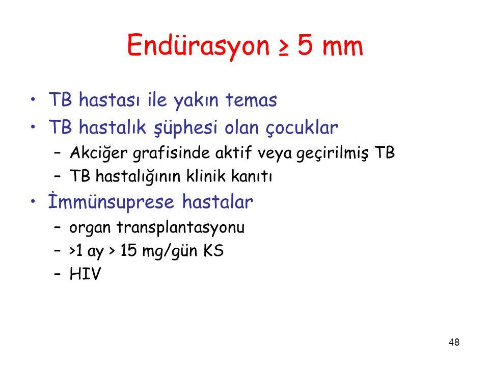 Endürasyon ≥ 5 mm TB hastası ile yakın temas