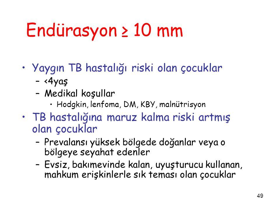 Endürasyon ≥ 10 mm Yaygın TB hastalığı riski olan çocuklar