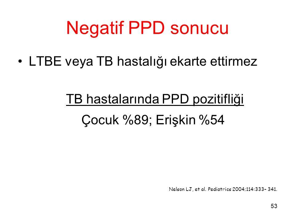 TB hastalarında PPD pozitifliği