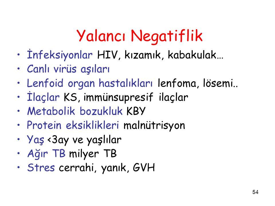 Yalancı Negatiflik İnfeksiyonlar HIV, kızamık, kabakulak…