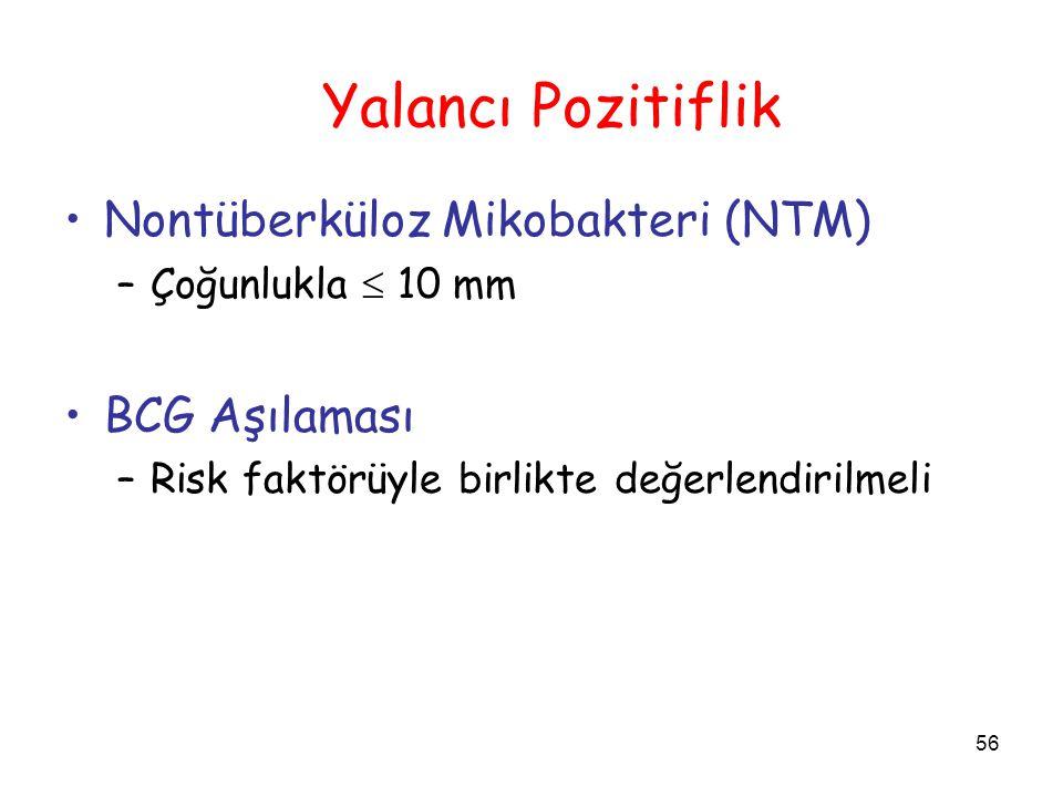 Yalancı Pozitiflik Nontüberküloz Mikobakteri (NTM) BCG Aşılaması
