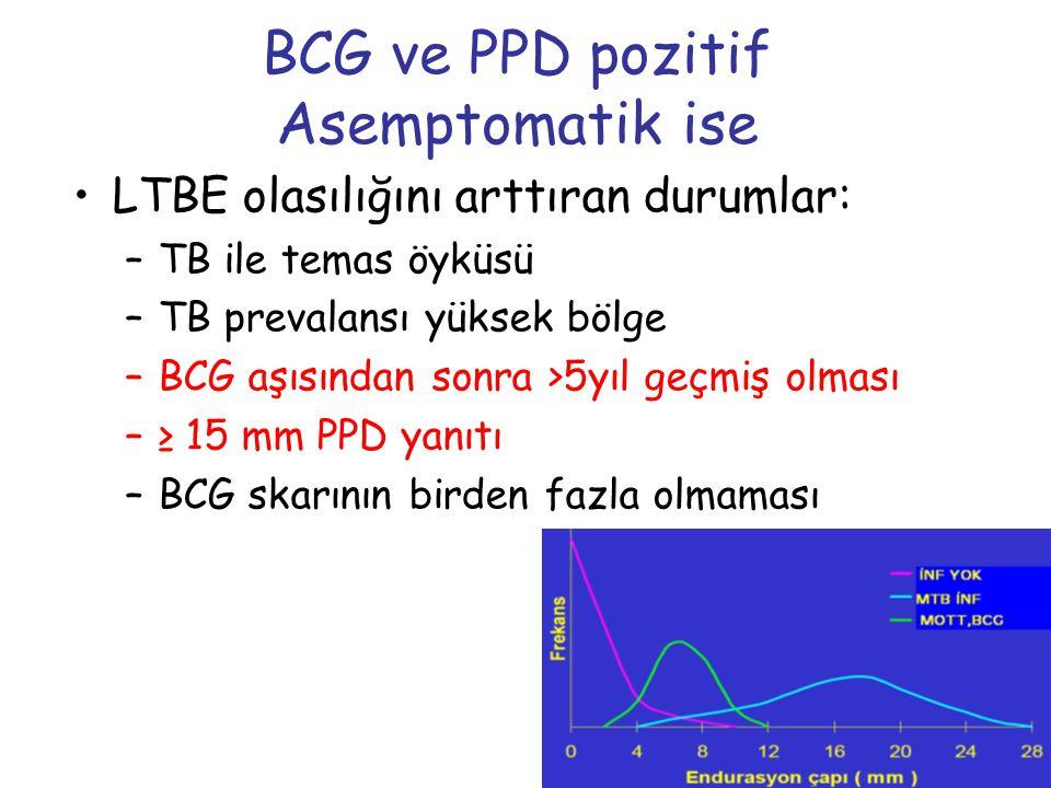 BCG ve PPD pozitif Asemptomatik ise