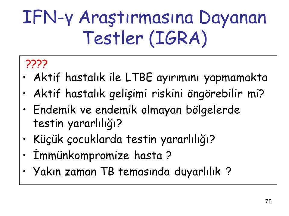 IFN-γ Araştırmasına Dayanan Testler (IGRA)