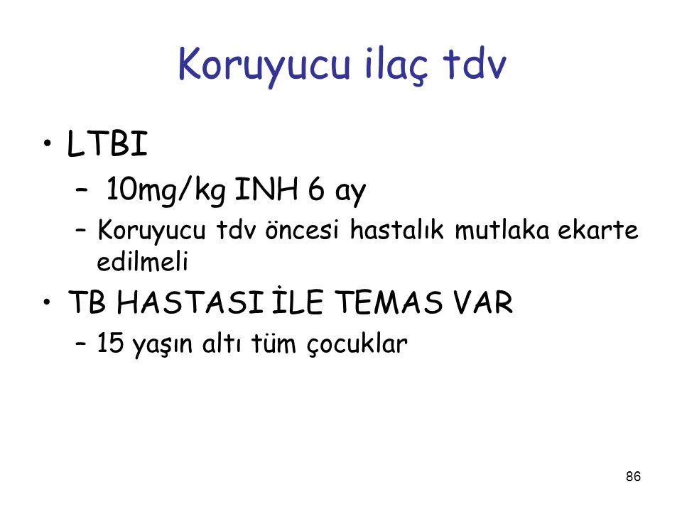 Koruyucu ilaç tdv LTBI 10mg/kg INH 6 ay TB HASTASI İLE TEMAS VAR