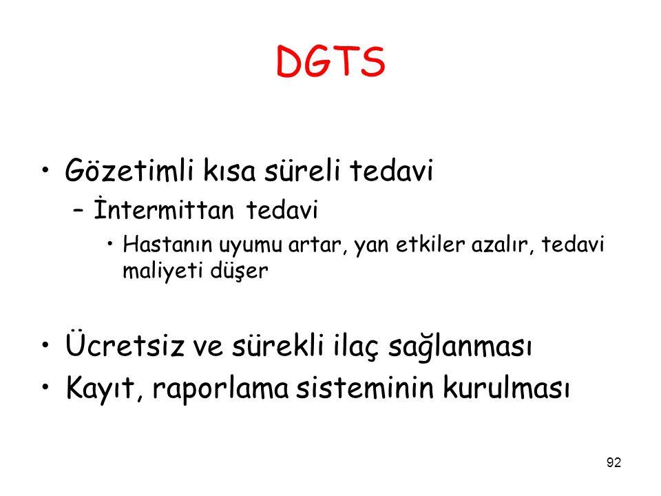 DGTS Gözetimli kısa süreli tedavi Ücretsiz ve sürekli ilaç sağlanması