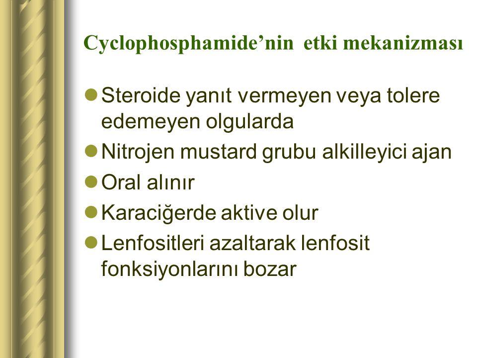 Cyclophosphamide'nin etki mekanizması