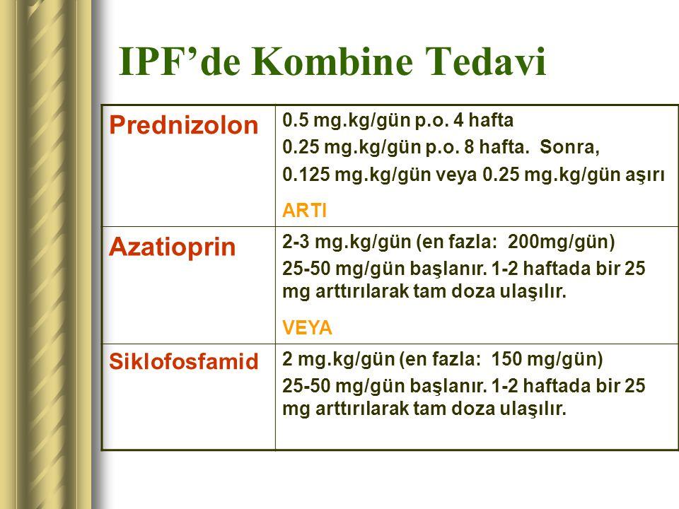 IPF'de Kombine Tedavi Prednizolon Azatioprin Siklofosfamid