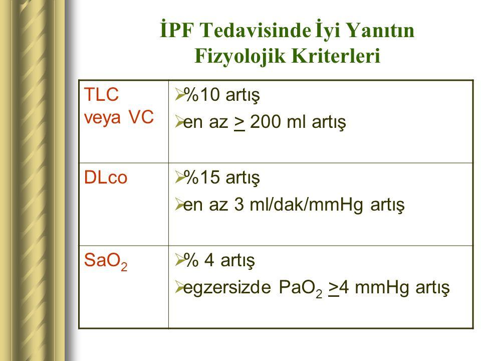 İPF Tedavisinde İyi Yanıtın Fizyolojik Kriterleri