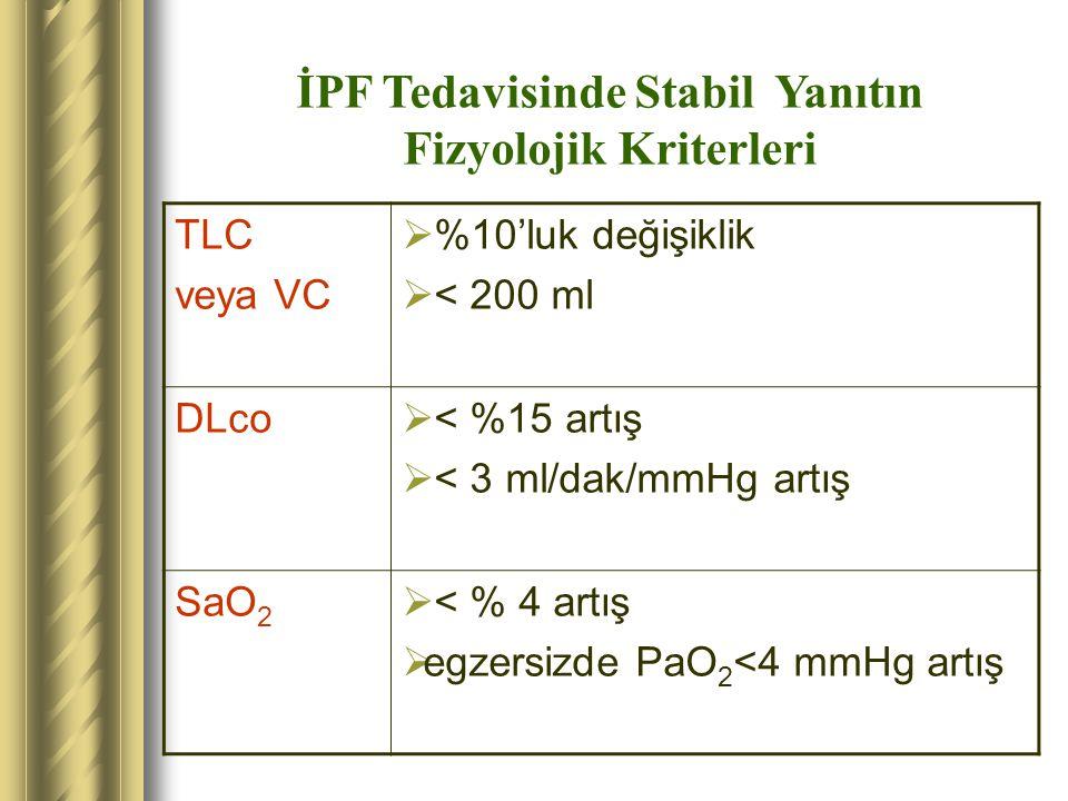 İPF Tedavisinde Stabil Yanıtın Fizyolojik Kriterleri