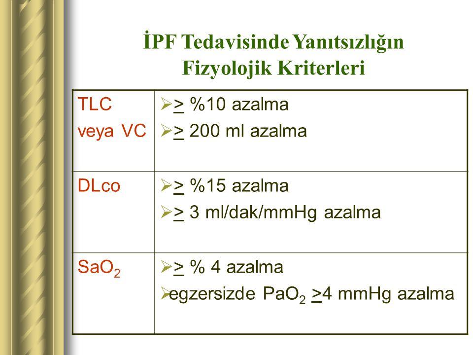 İPF Tedavisinde Yanıtsızlığın Fizyolojik Kriterleri