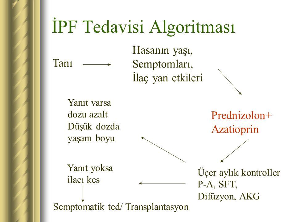 İPF Tedavisi Algoritması