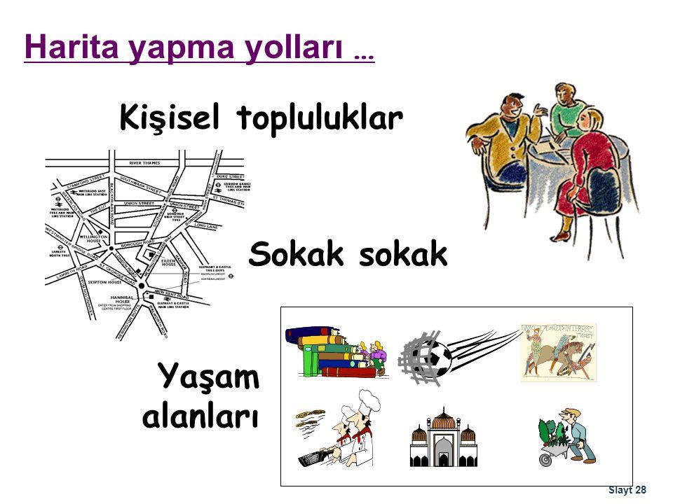 Harita yapma yolları … Kişisel topluluklar Sokak sokak Yaşam alanları