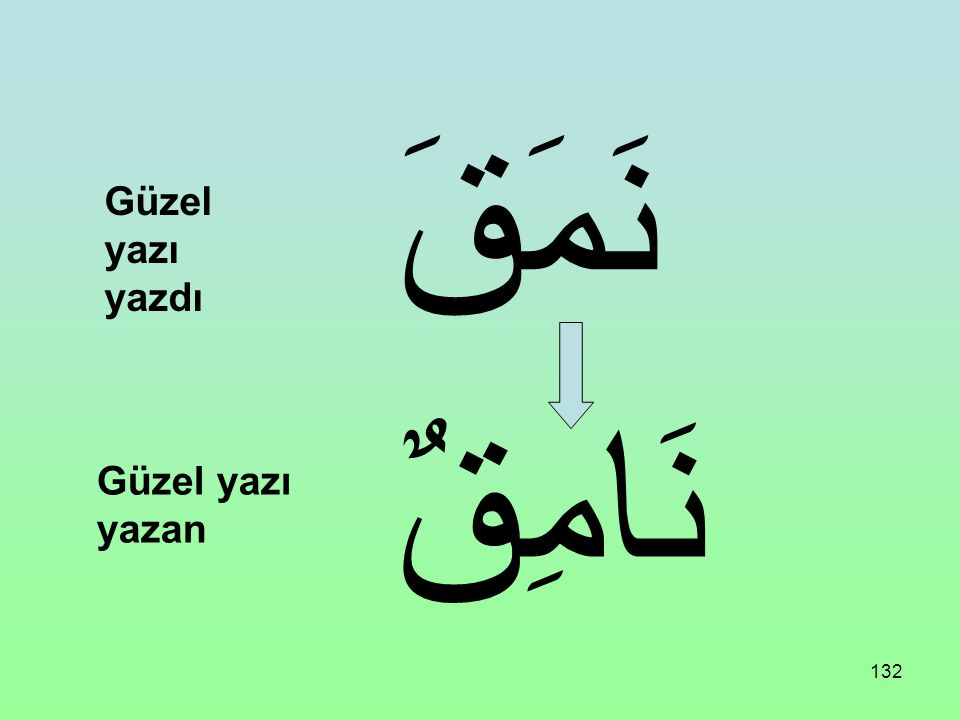نَمَقَ Güzel yazı yazdı نَامِقٌ Güzel yazı yazan