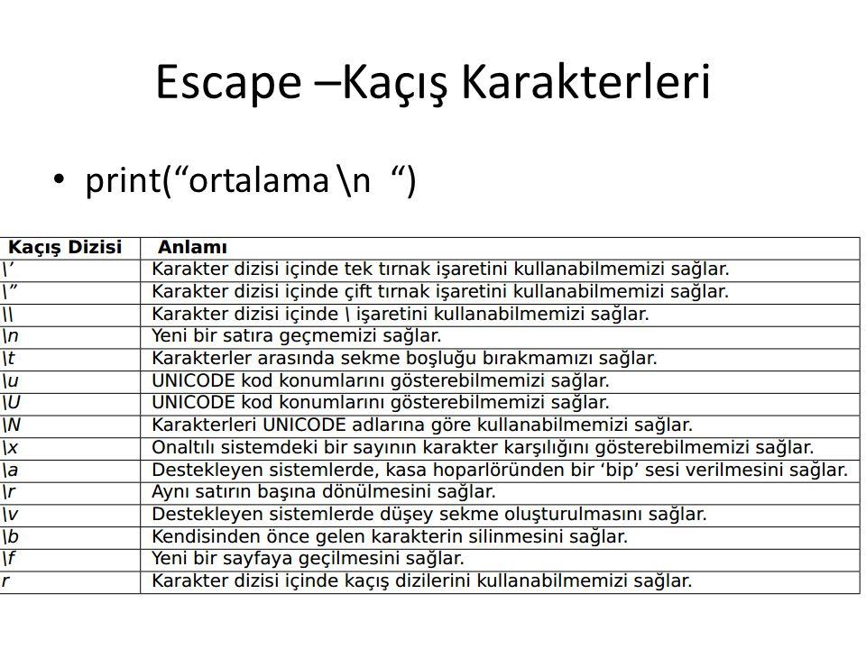 Escape –Kaçış Karakterleri