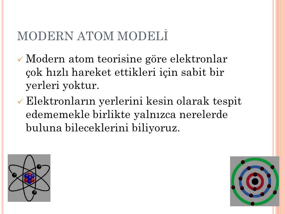 MODERN ATOM MODELİ Modern atom teorisine göre elektronlar çok hızlı hareket ettikleri için sabit bir yerleri yoktur.