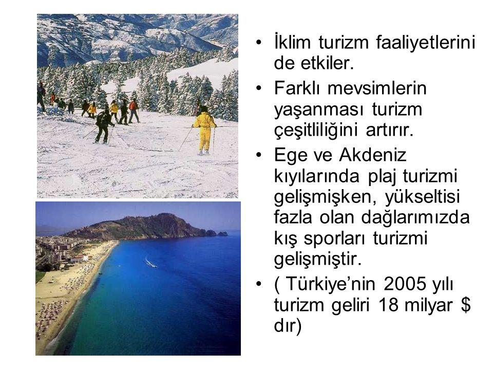 İklim turizm faaliyetlerini de etkiler.