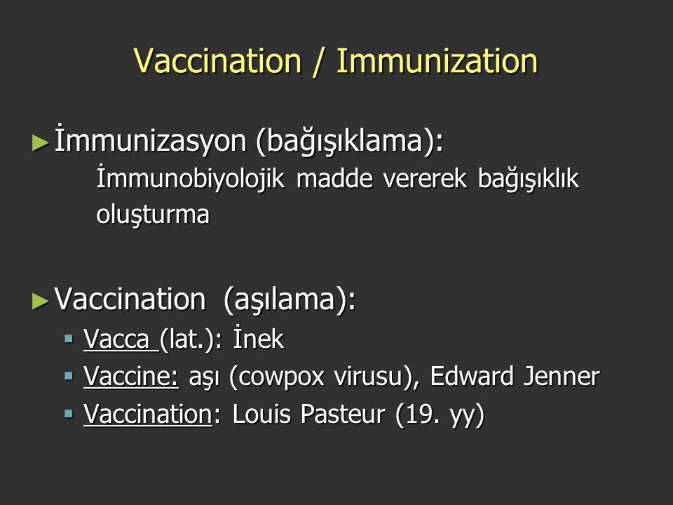 Vaccination / Immunization