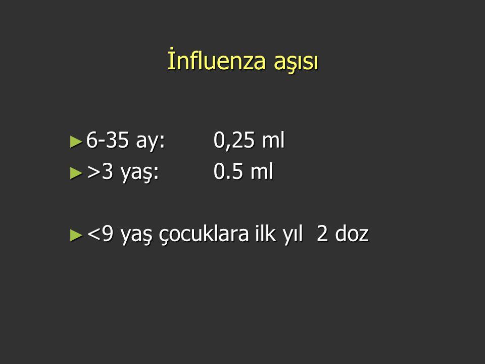 İnfluenza aşısı 6-35 ay: 0,25 ml >3 yaş: 0.5 ml