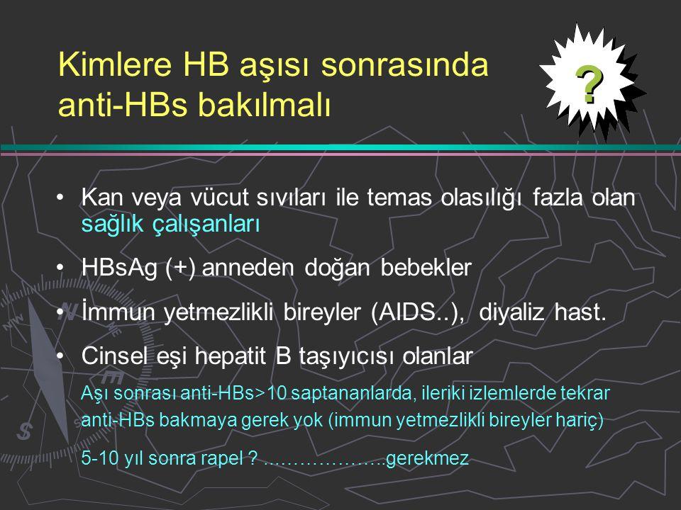 Kimlere HB aşısı sonrasında anti-HBs bakılmalı
