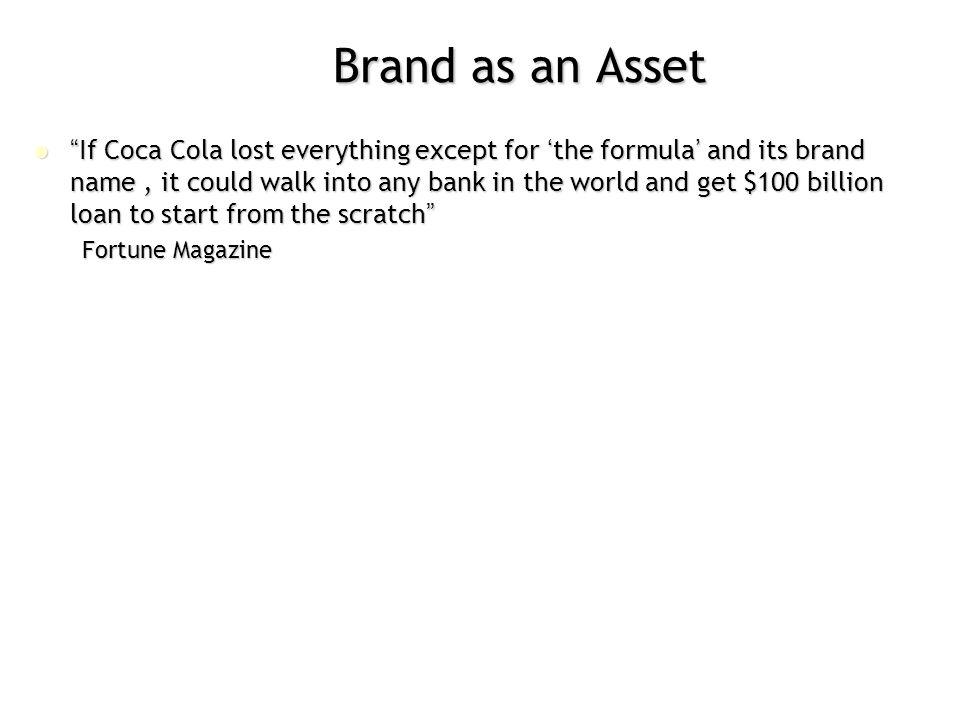 Brand as an Asset