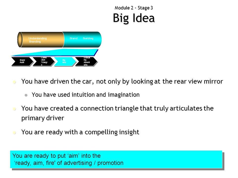 Module 2 - Stage 3 Big Idea Understanding. Branding. Brand Building. So, What Next Brand Audit.