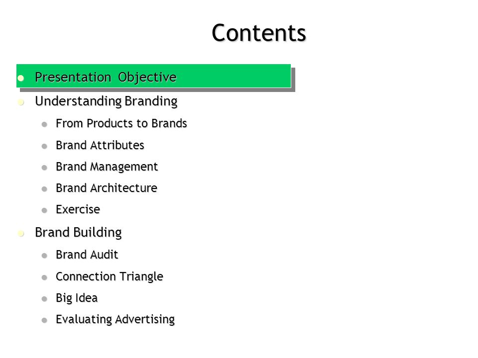 Contents Presentation Objective Understanding Branding Brand Building
