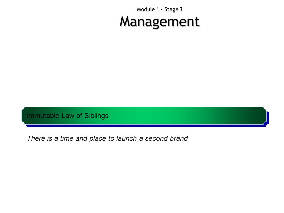 Module 1 - Stage 3 Management