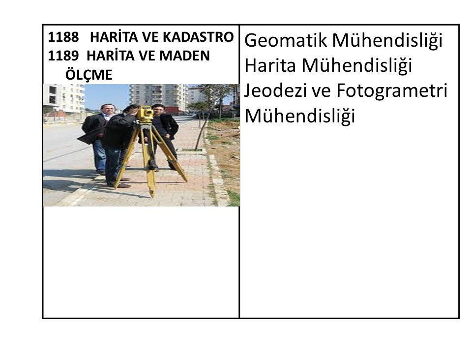 Geomatik Mühendisliği Harita Mühendisliği