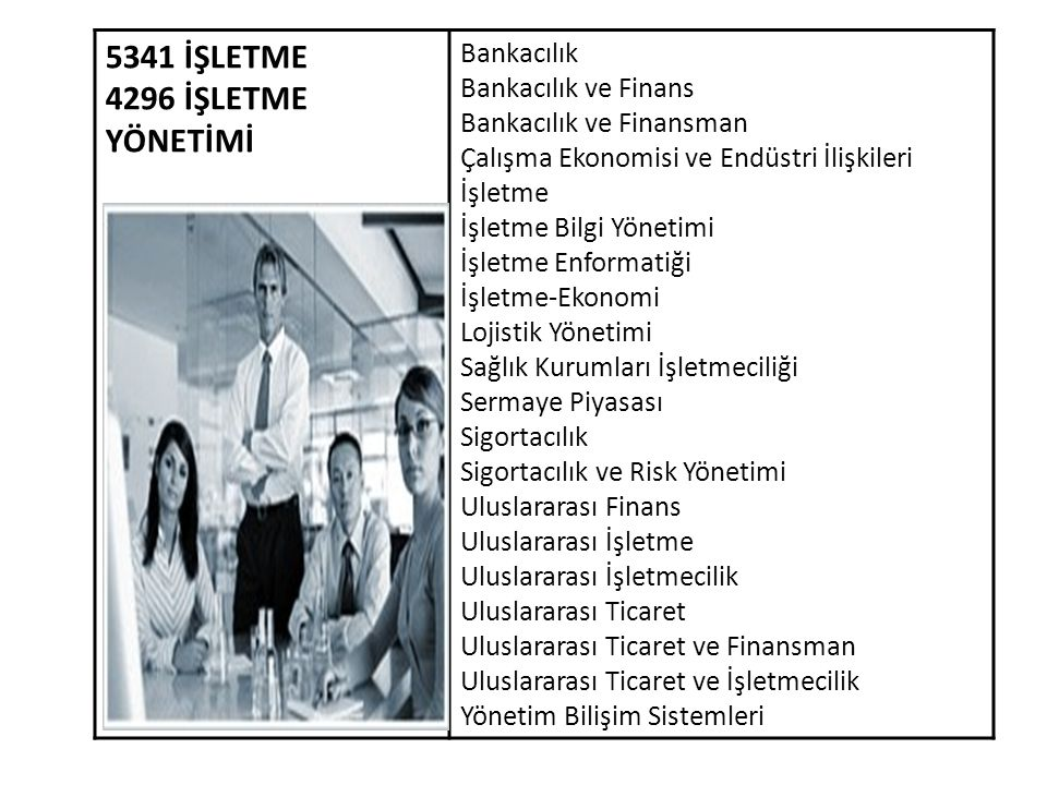 İŞLETME 4296 İŞLETME YÖNETİMİ Bankacılık Bankacılık ve Finans