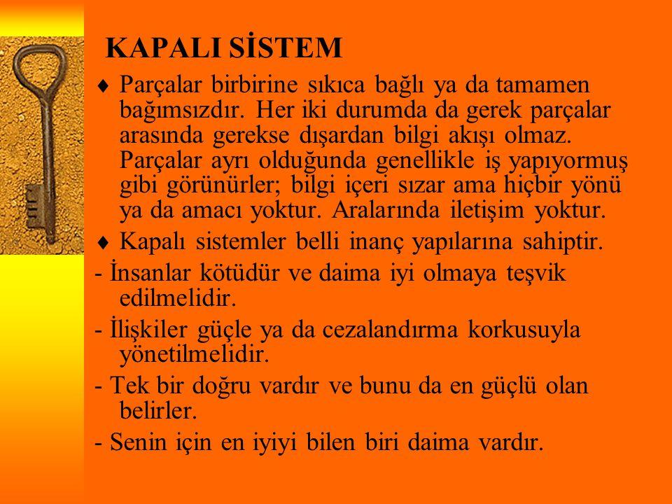 KAPALI SİSTEM