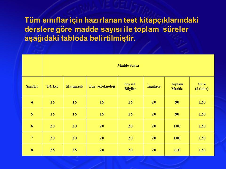Tüm sınıflar için hazırlanan test kitapçıklarındaki derslere göre madde sayısı ile toplam süreler aşağıdaki tabloda belirtilmiştir.