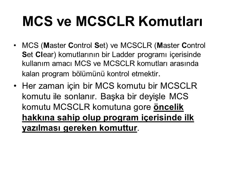 MCS ve MCSCLR Komutları