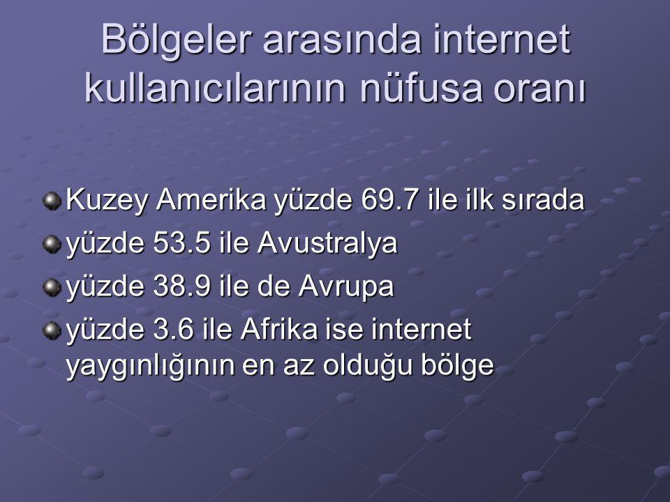 Bölgeler arasında internet kullanıcılarının nüfusa oranı