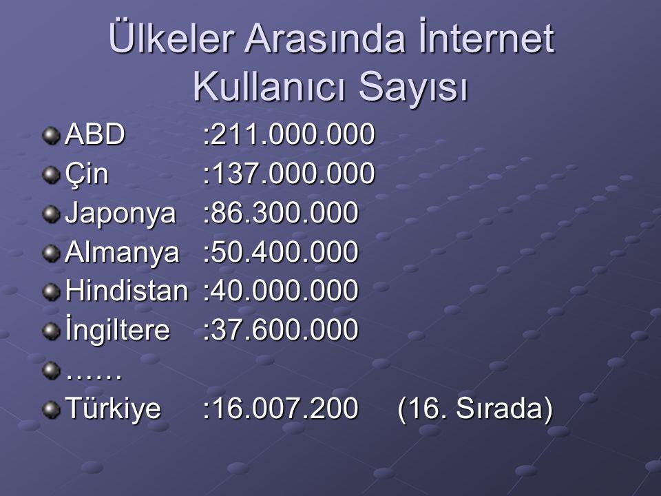 Ülkeler Arasında İnternet Kullanıcı Sayısı