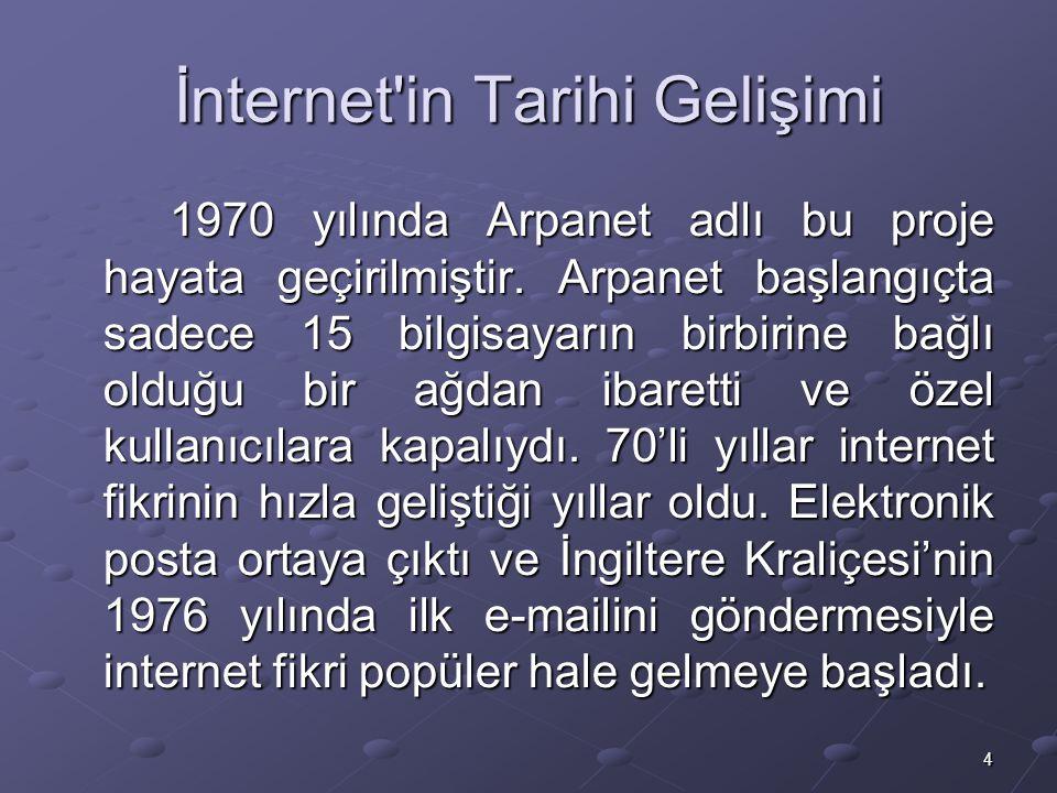 İnternet in Tarihi Gelişimi