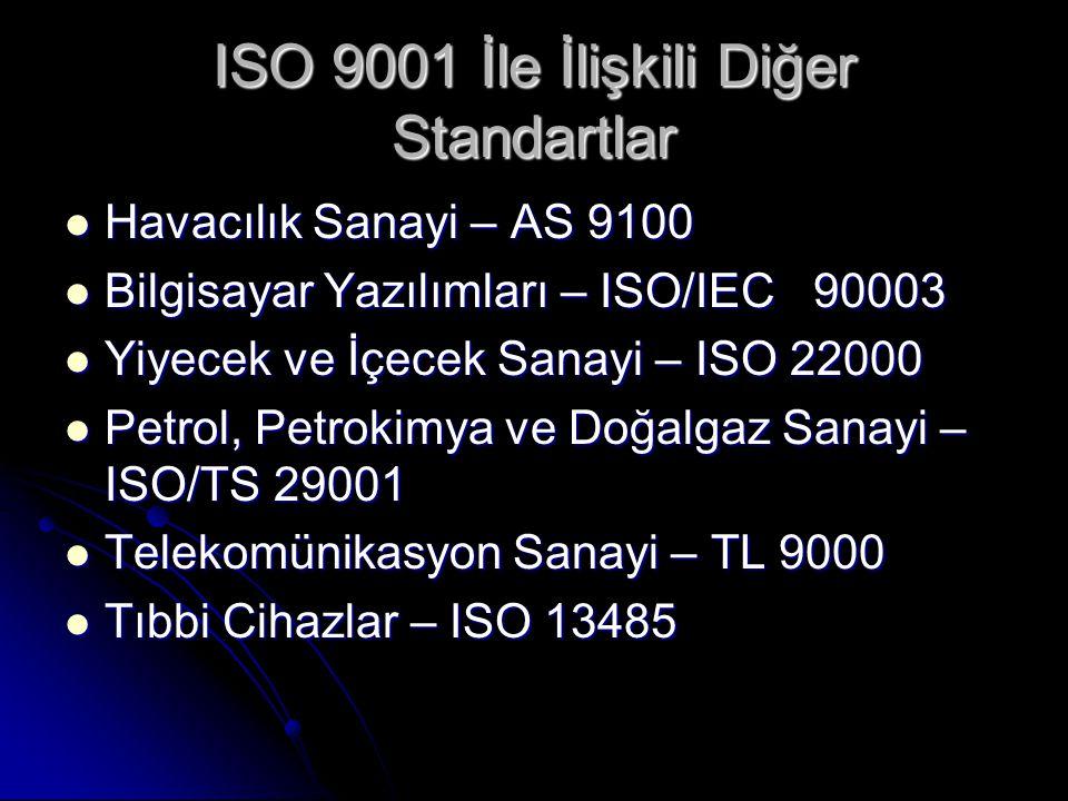 ISO 9001 İle İlişkili Diğer Standartlar
