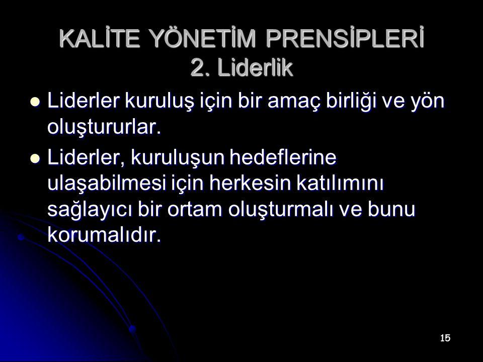 KALİTE YÖNETİM PRENSİPLERİ 2. Liderlik