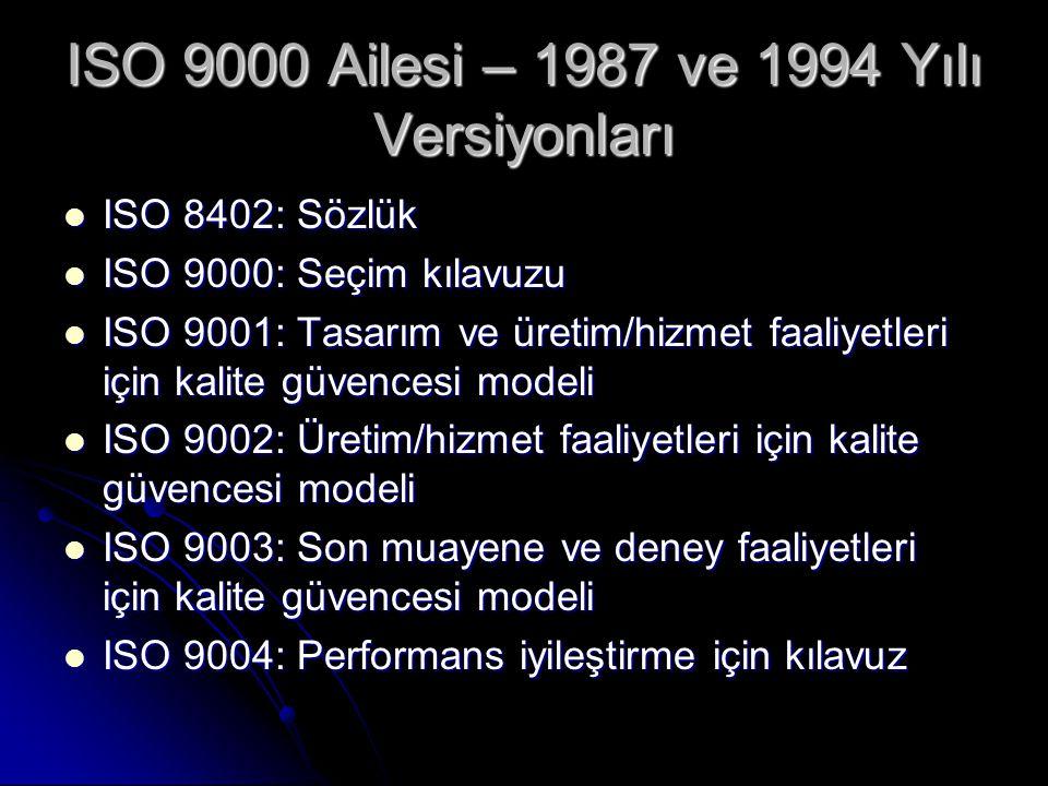 ISO 9000 Ailesi – 1987 ve 1994 Yılı Versiyonları