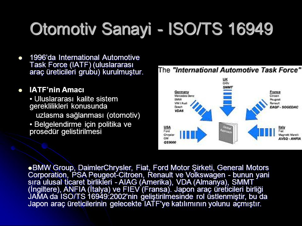 Otomotiv Sanayi - ISO/TS 16949