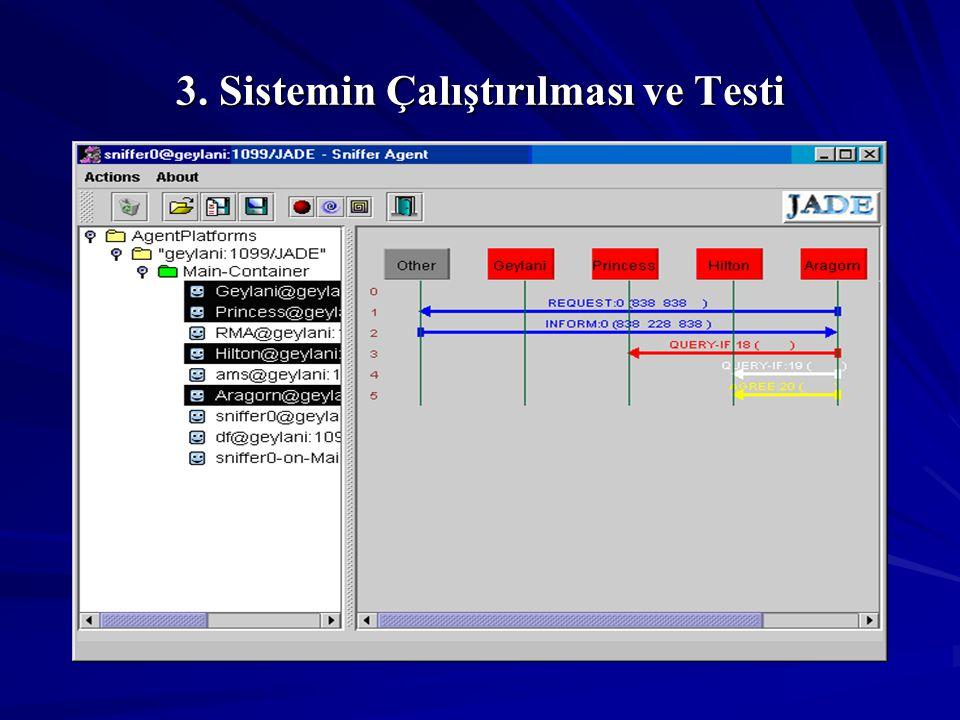 3. Sistemin Çalıştırılması ve Testi