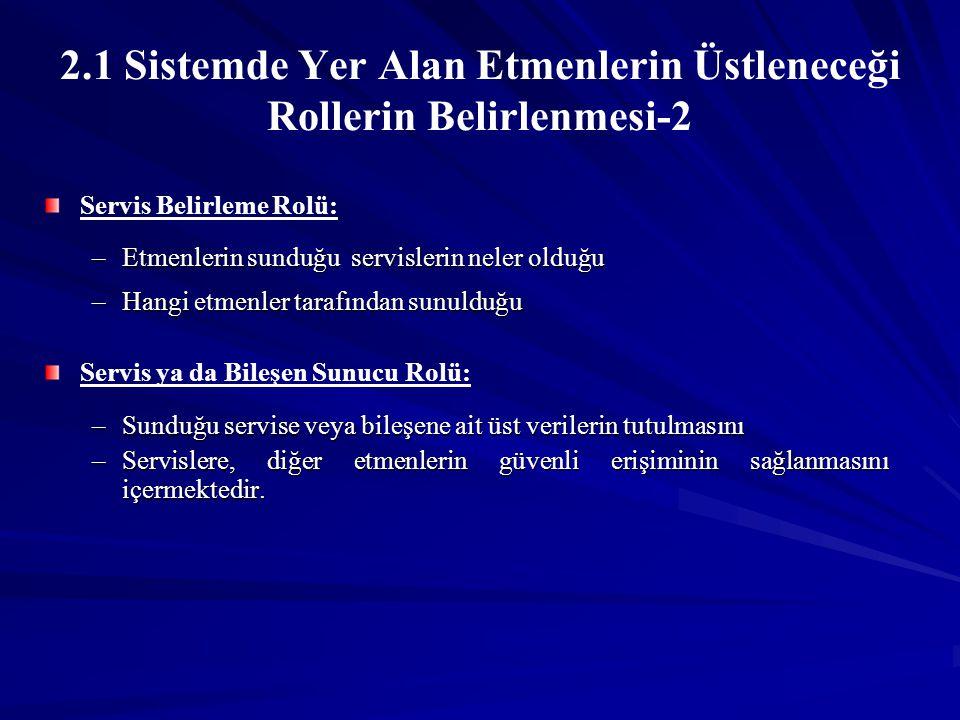 2.1 Sistemde Yer Alan Etmenlerin Üstleneceği Rollerin Belirlenmesi-2