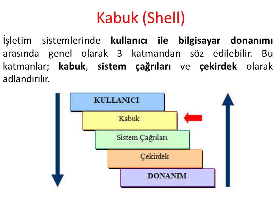 Kabuk (Shell)