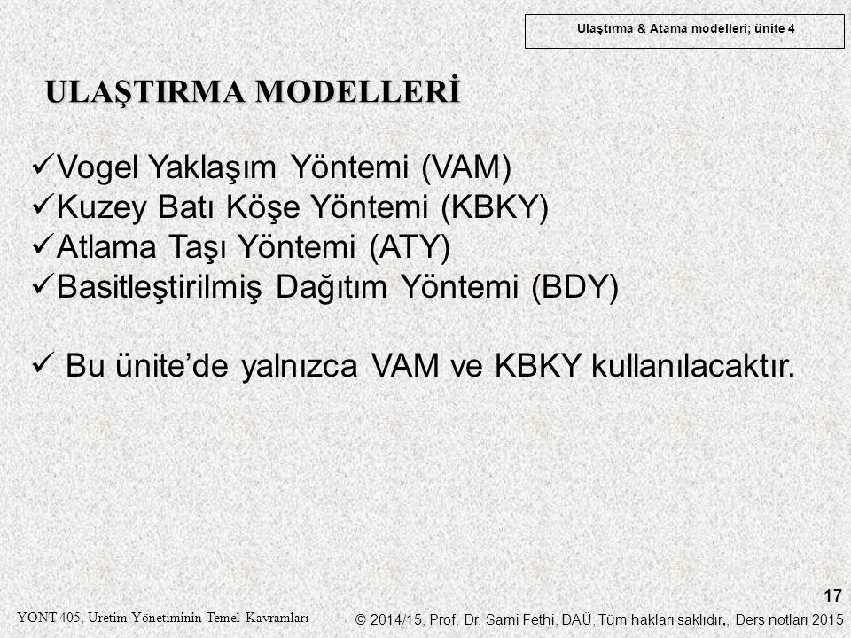 ULAŞTIRMA MODELLERİ Vogel Yaklaşım Yöntemi (VAM) Kuzey Batı Köşe Yöntemi (KBKY) Atlama Taşı Yöntemi (ATY)