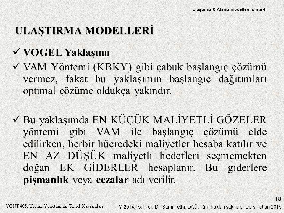 ULAŞTIRMA MODELLERİ VOGEL Yaklaşımı.