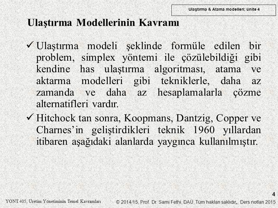Ulaştırma Modellerinin Kavramı