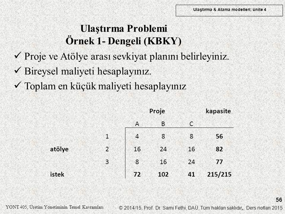 Ulaştırma Problemi Örnek 1- Dengeli (KBKY)