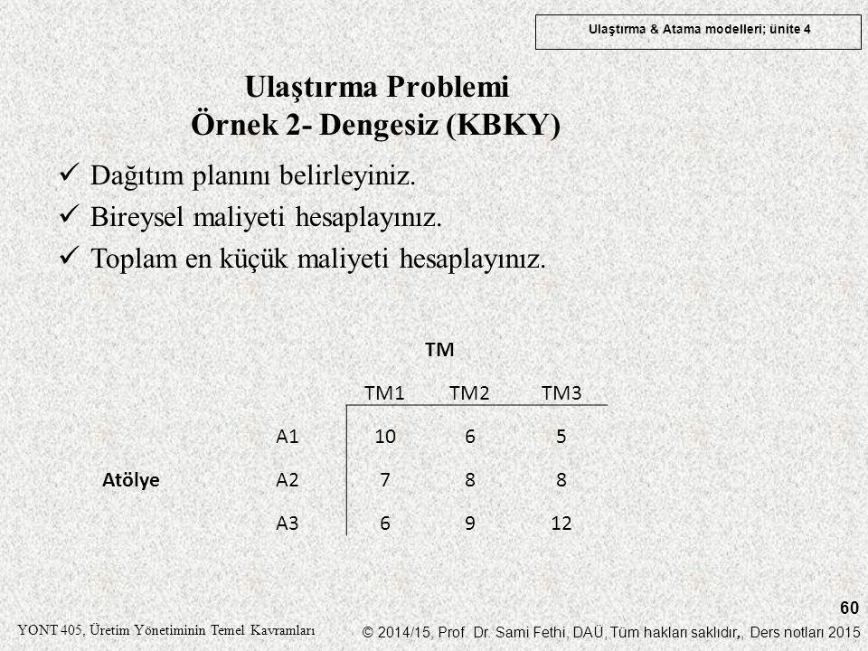 Ulaştırma Problemi Örnek 2- Dengesiz (KBKY)