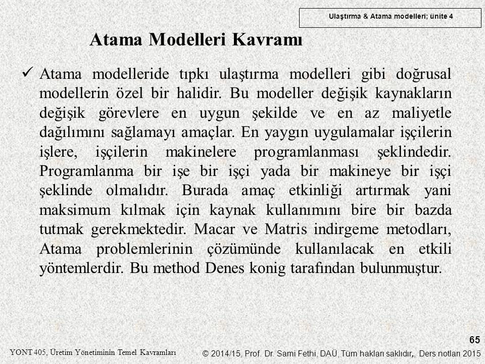Atama Modelleri Kavramı