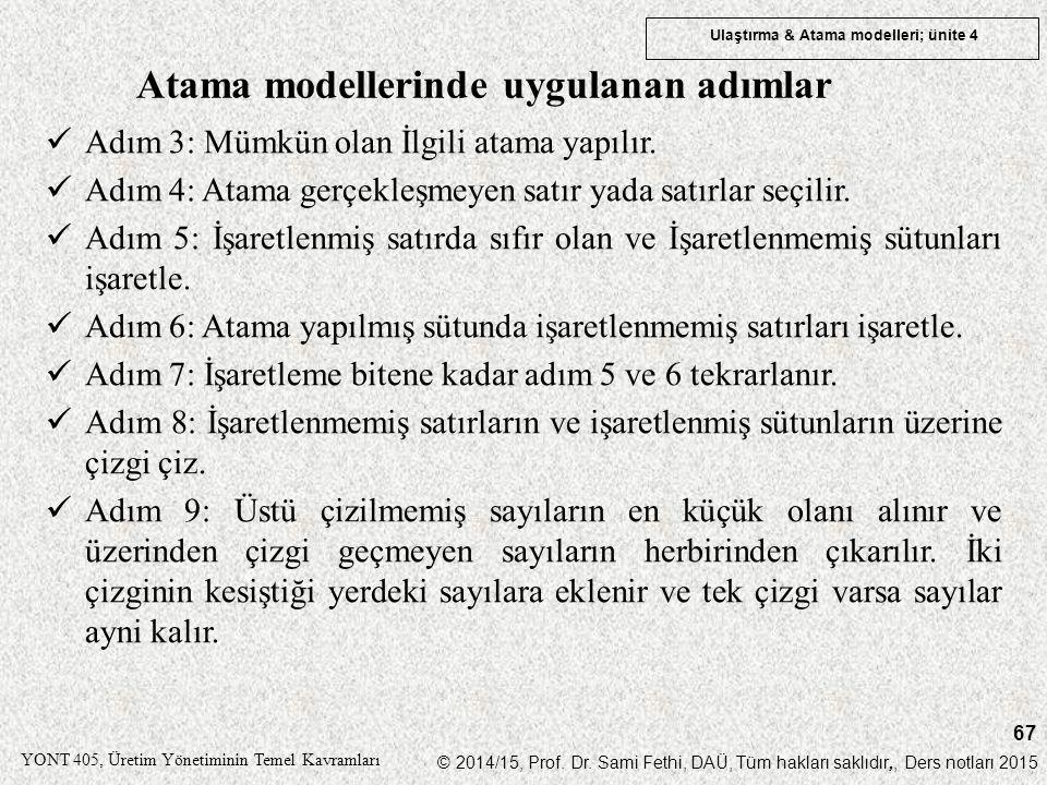 Atama modellerinde uygulanan adımlar